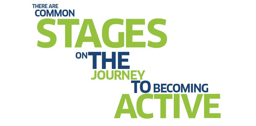 Graphic of words common stages on the journey to being active