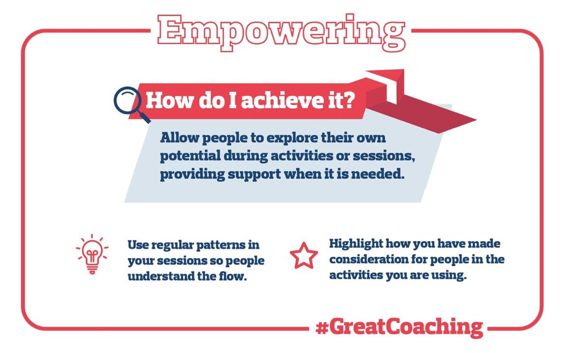 Graphic depicting ideas relating to empowering coaching, such as maintaining a regular pattern to aid understanding