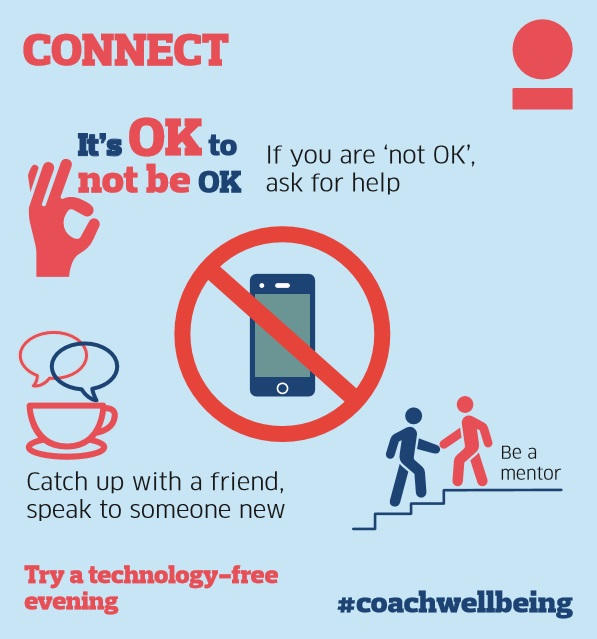 Infographic, made by UK Coaching, depicting the ways in which coaches can better connect with others